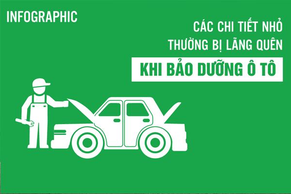 Nhắc bạn những chi tiết nhỏ không được bỏ qua khi bảo dưỡng ô tô [Infographic]