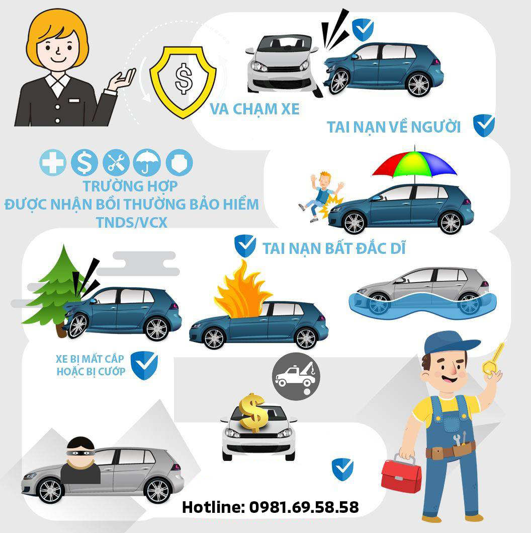 Lợi ích không hề nhỏ từ việc mua Bảo Hiểm xe Ô Tô