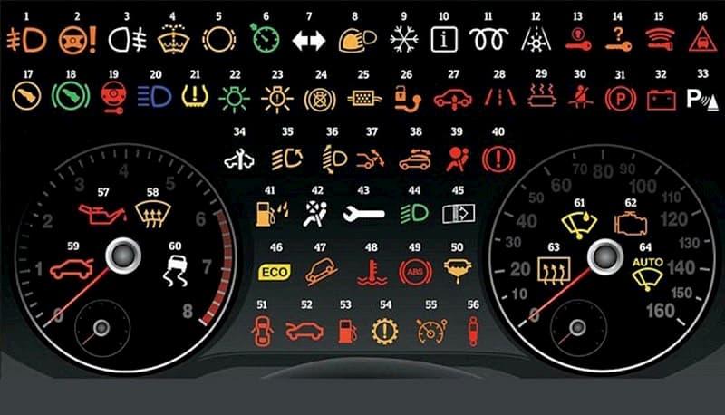 Đèn báo lỗi ô tô và ý nghĩa ý nghĩa các đèn báo trên bảng taplor